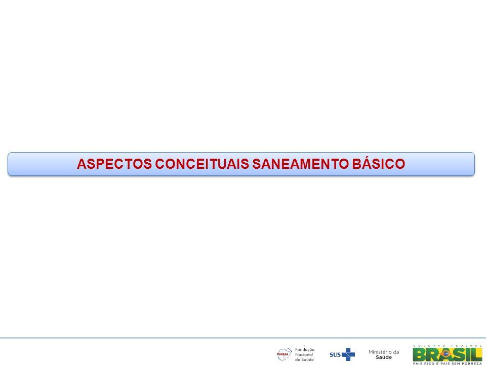 ASPECTOS CONCEITUAIS SANEAMENTO BÁSICO