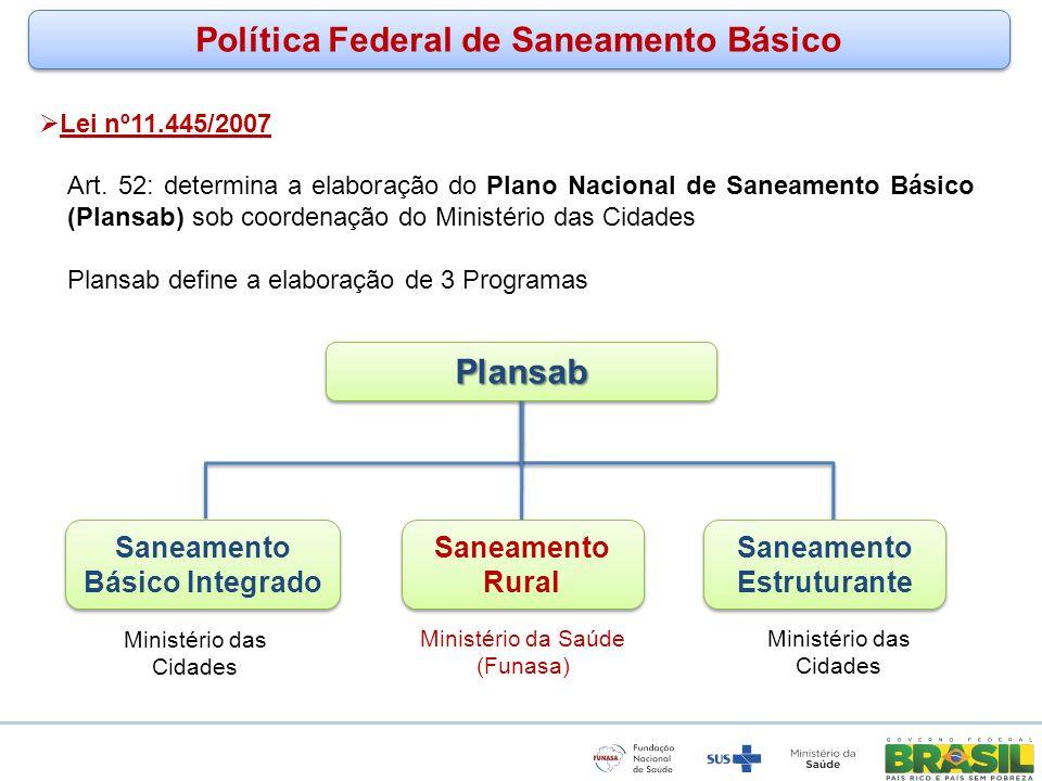 Política Federal de Saneamento Básico Plansab