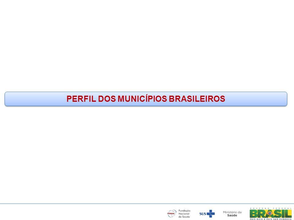 PERFIL DOS MUNICÍPIOS BRASILEIROS