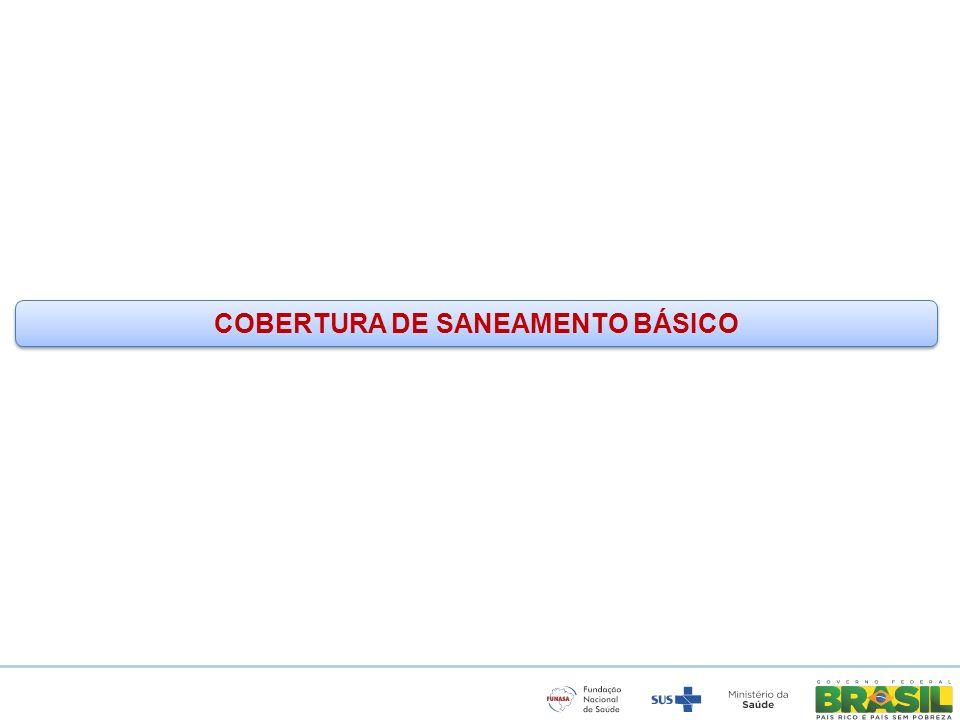 COBERTURA DE SANEAMENTO BÁSICO