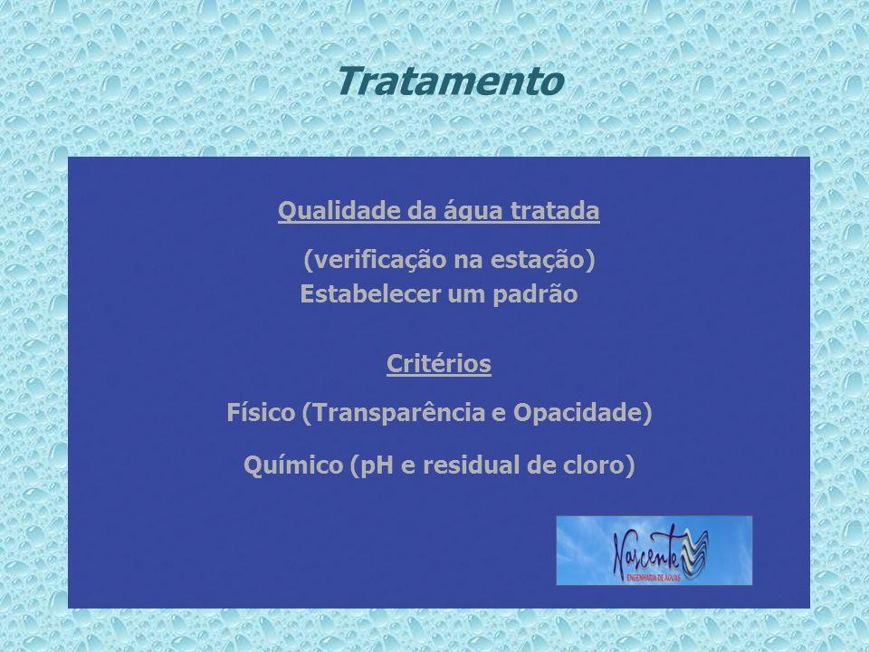 Tratamento Qualidade da água tratada (verificação na estação)