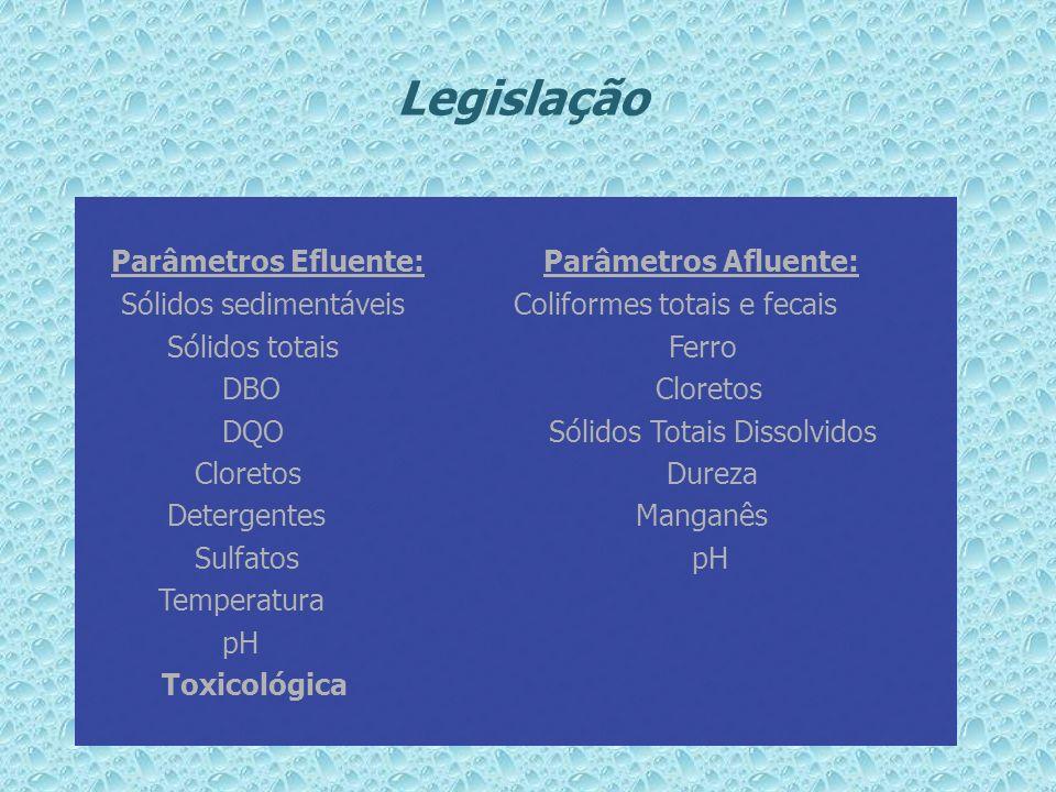 Legislação Parâmetros Efluente: Parâmetros Afluente: