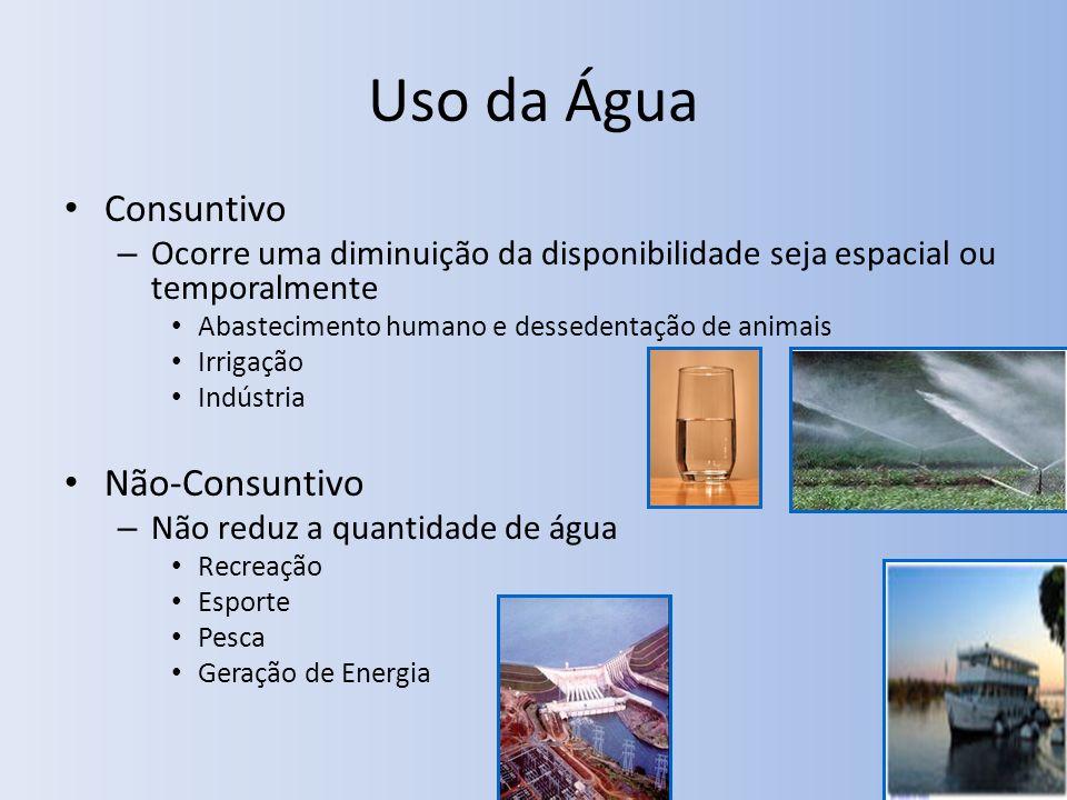 Uso da Água Consuntivo Não-Consuntivo