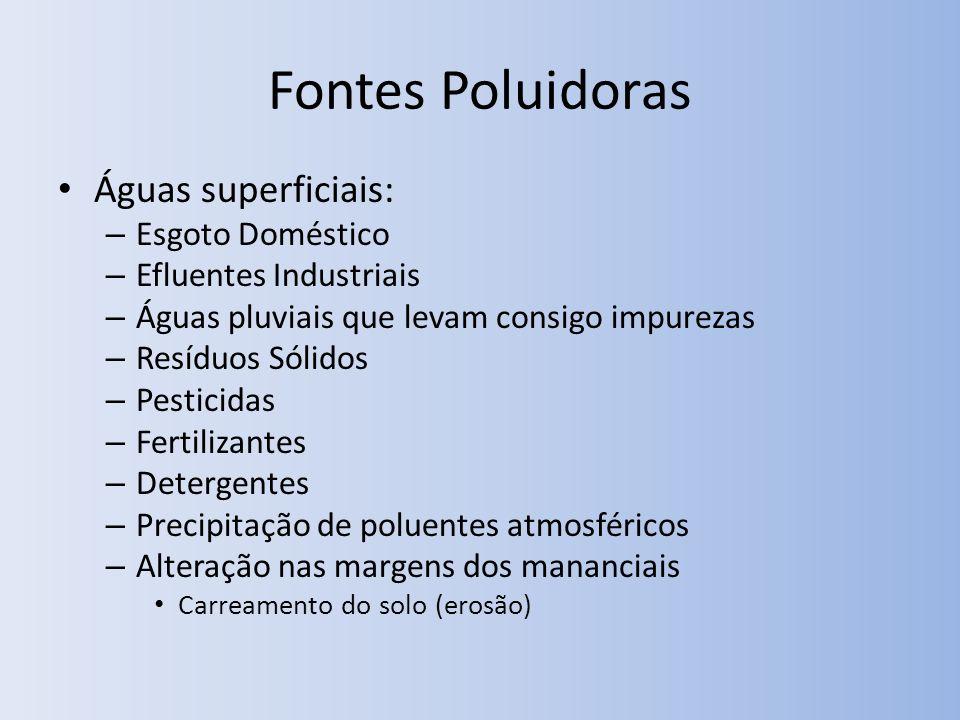 Fontes Poluidoras Águas superficiais: Esgoto Doméstico