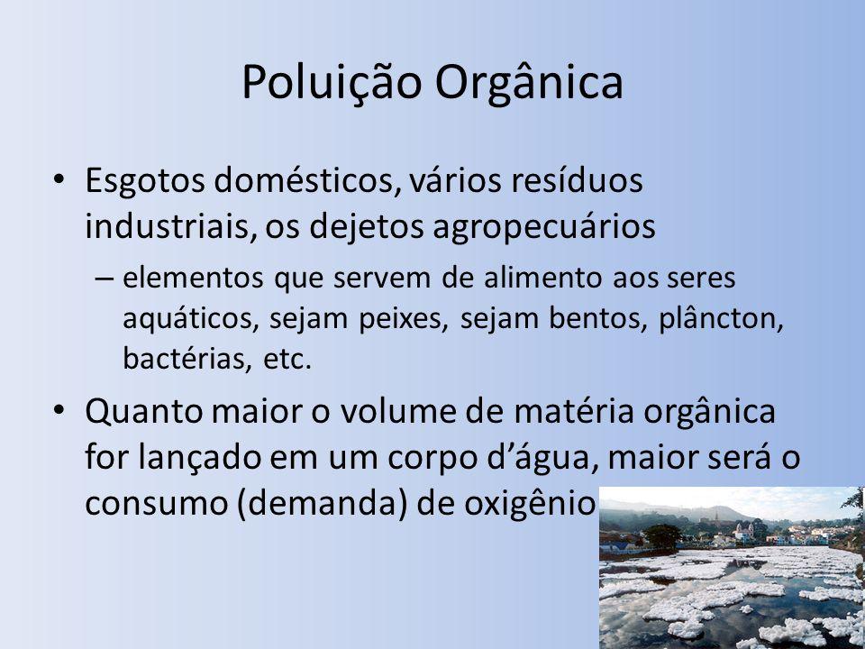 Poluição Orgânica Esgotos domésticos, vários resíduos industriais, os dejetos agropecuários.