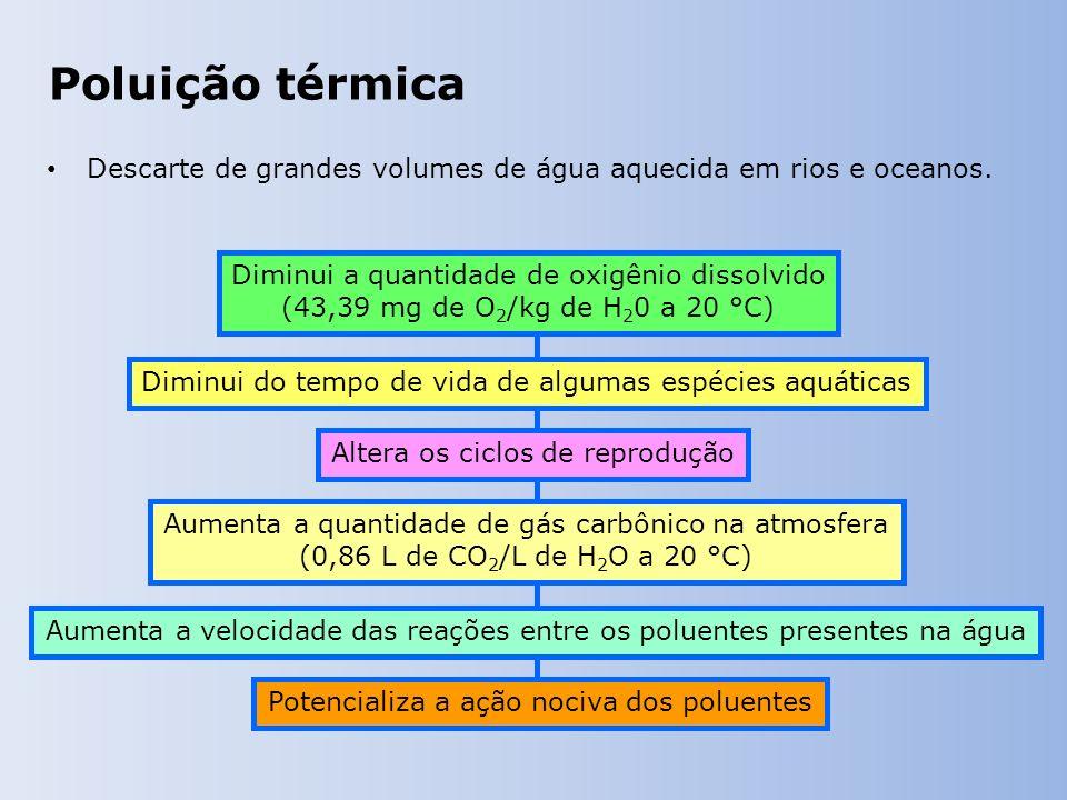 Poluição térmica Descarte de grandes volumes de água aquecida em rios e oceanos. Diminui a quantidade de oxigênio dissolvido.