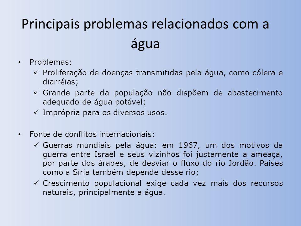 Principais problemas relacionados com a água