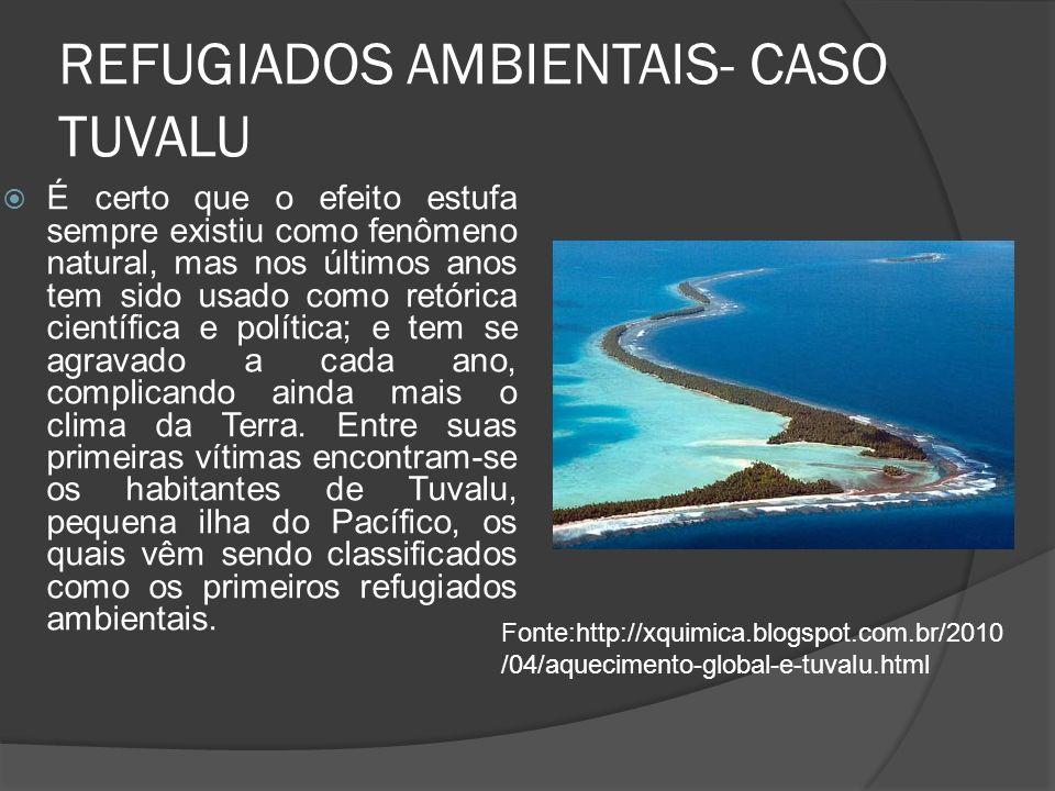 REFUGIADOS AMBIENTAIS- CASO TUVALU
