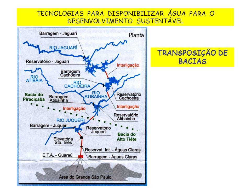TRANSPOSIÇÃO DE BACIAS