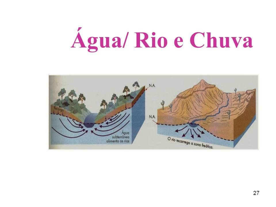 Água/ Rio e Chuva 27 27