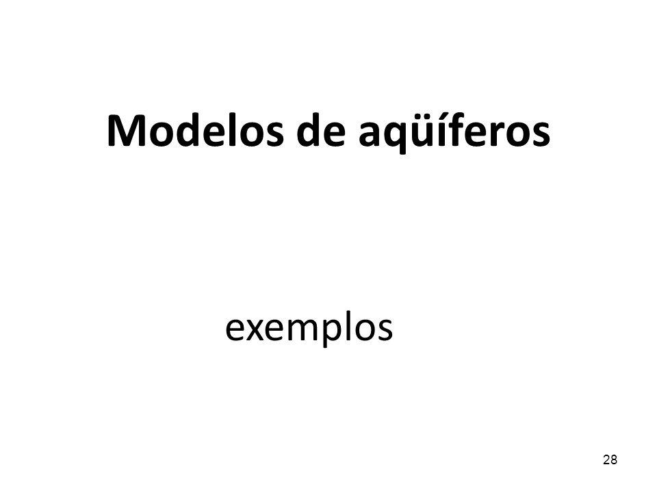 Modelos de aqüíferos exemplos 28 28