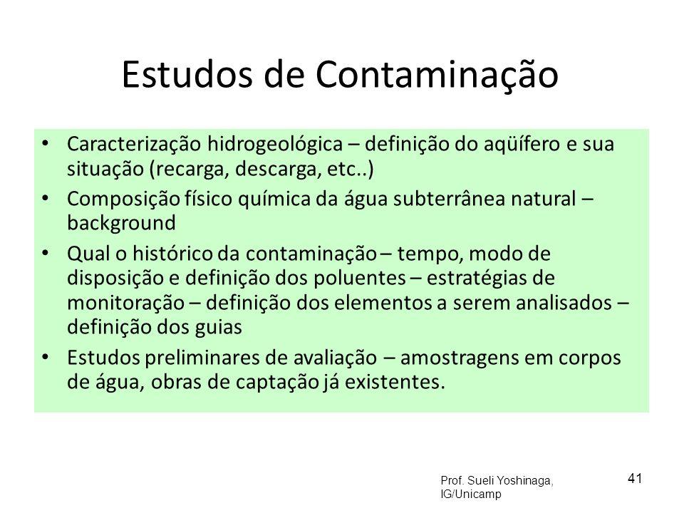 Estudos de Contaminação