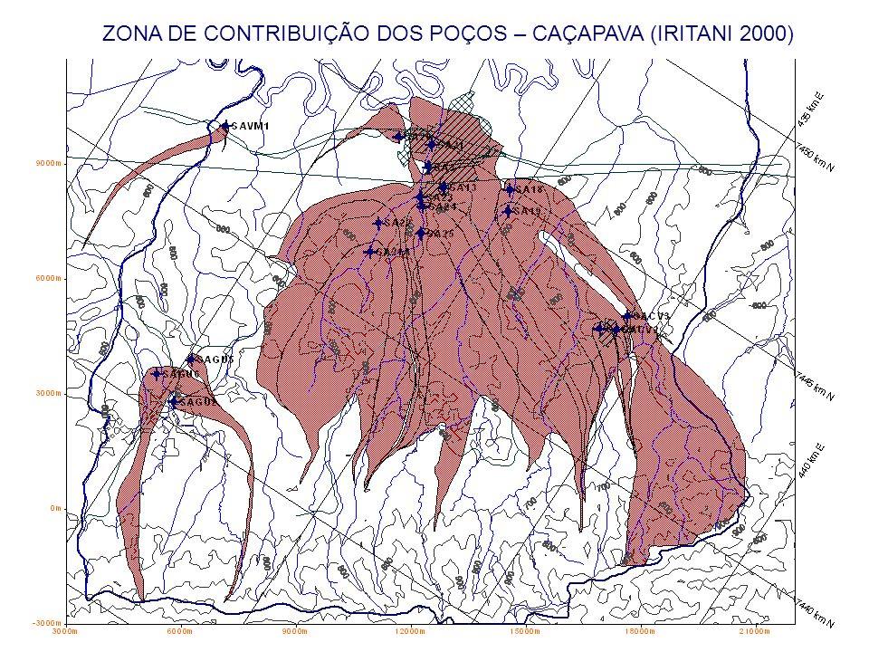 ZONA DE CONTRIBUIÇÃO DOS POÇOS – CAÇAPAVA (IRITANI 2000)