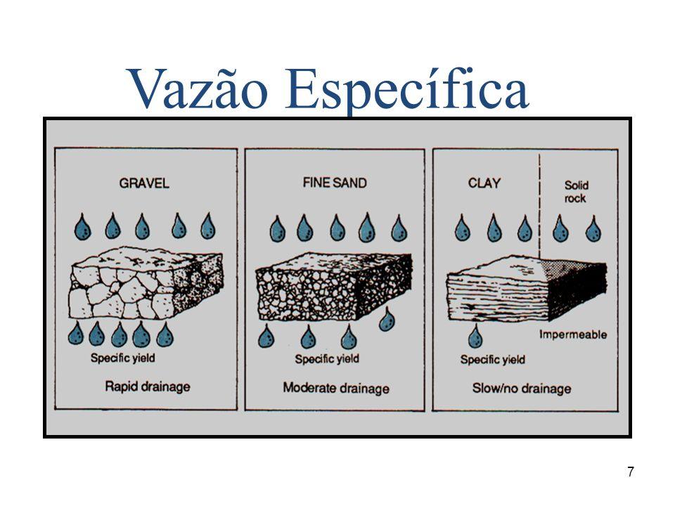 Vazão Específica 7 7