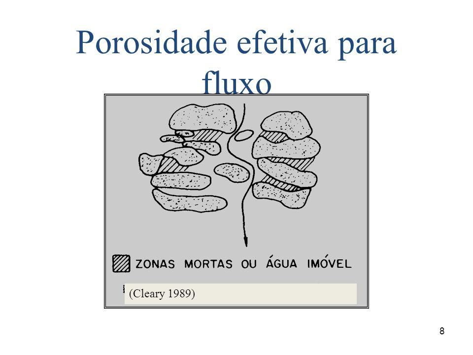 Porosidade efetiva para fluxo