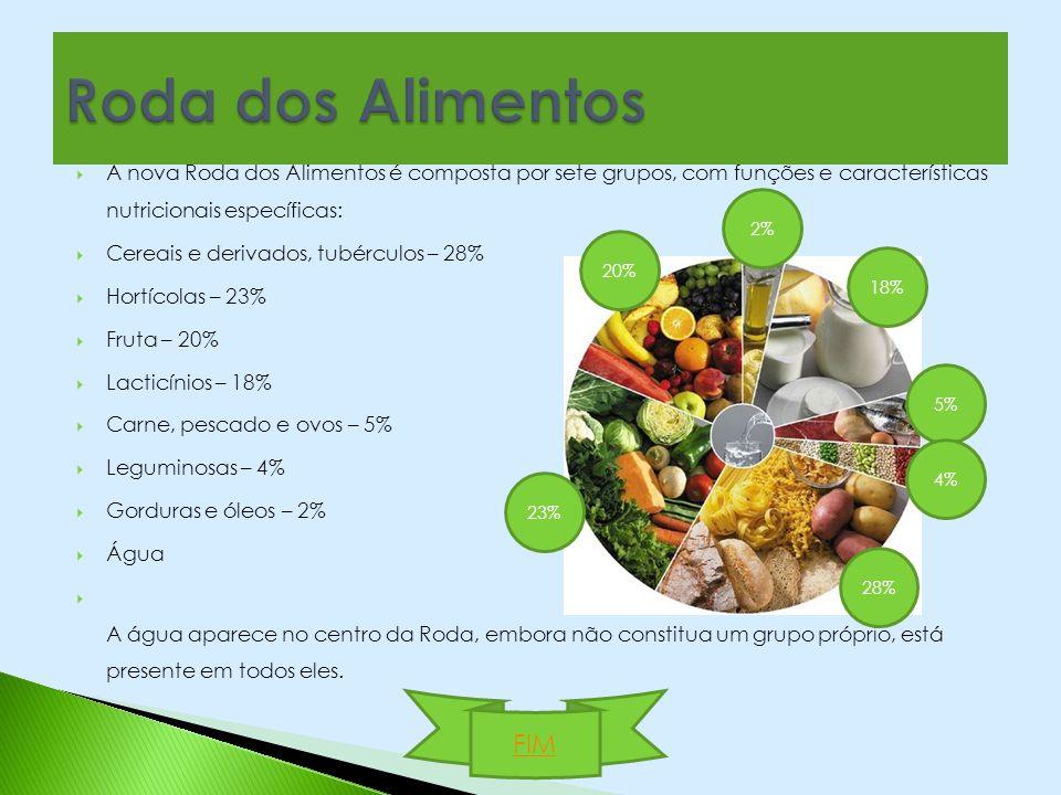 Roda dos Alimentos A nova Roda dos Alimentos é composta por sete grupos, com funções e características nutricionais específicas: