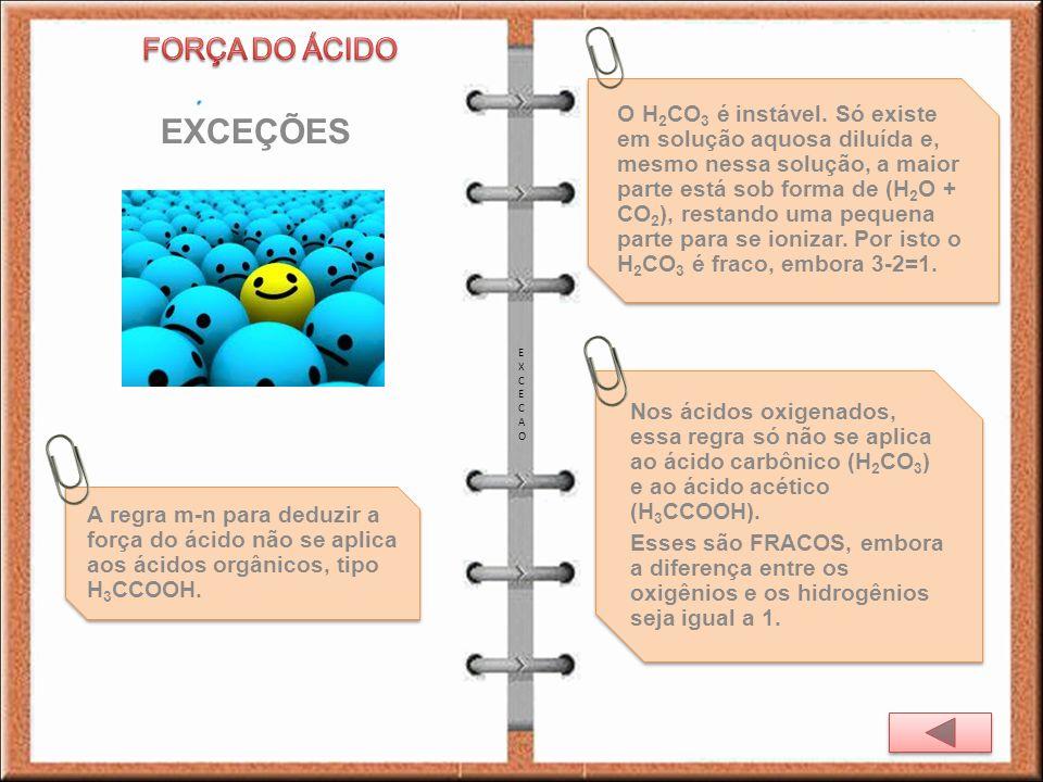 EXCEÇÕES FORÇA DO ÁCIDO