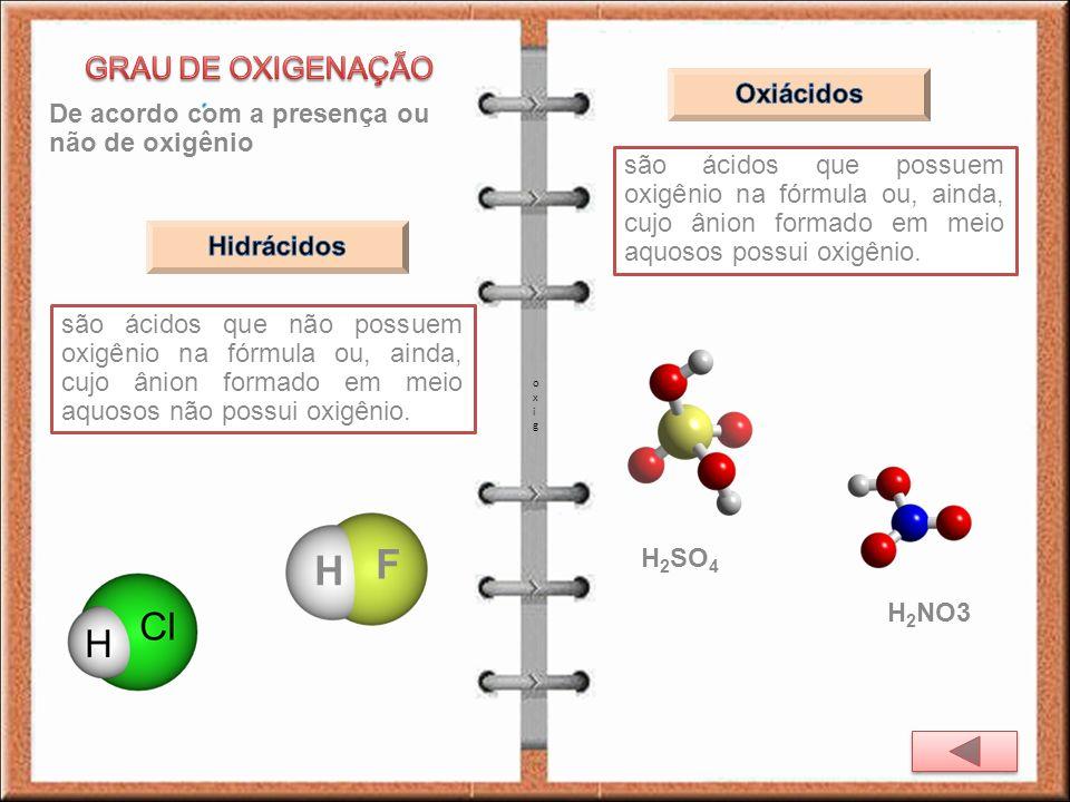 F H GRAU DE OXIGENAÇÃO Oxiácidos