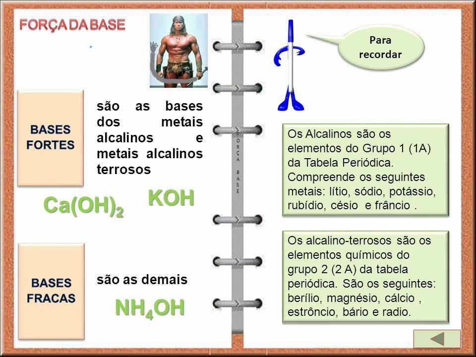 KOH Ca(OH)2 NH4OH HF FORÇA DA BASE