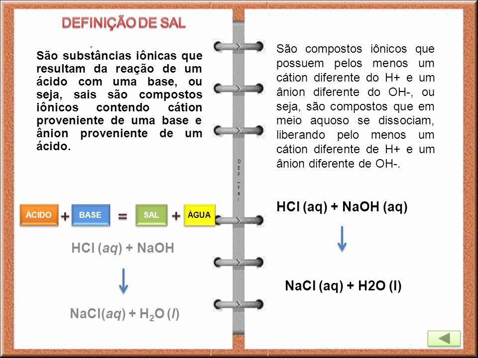+ = + DEFINIÇÃO DE SAL HCl (aq) + NaOH (aq) HCl (aq) + NaOH