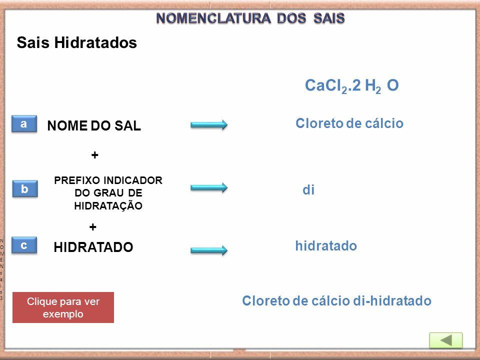 PREFIXO INDICADOR DO GRAU DE HIDRATAÇÃO