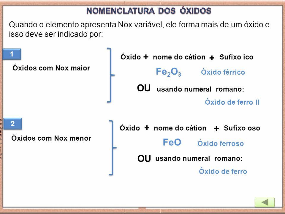 NOMENCLATURA DOS ÓXIDOS