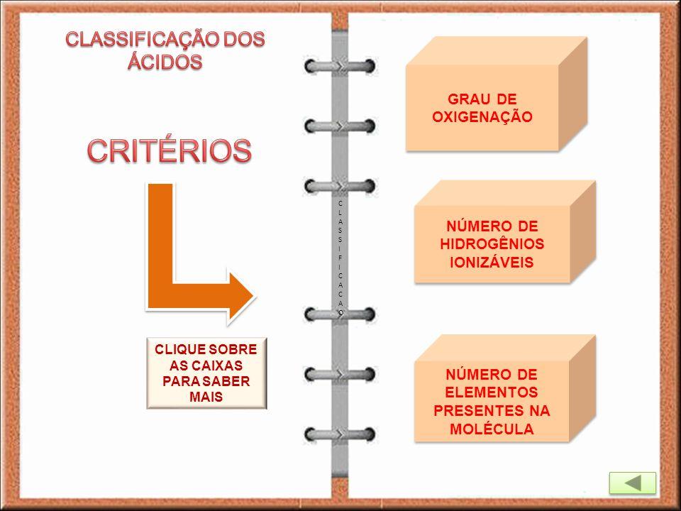 CRITÉRIOS CLASSIFICAÇÃO DOS ÁCIDOS GRAU DE OXIGENAÇÃO