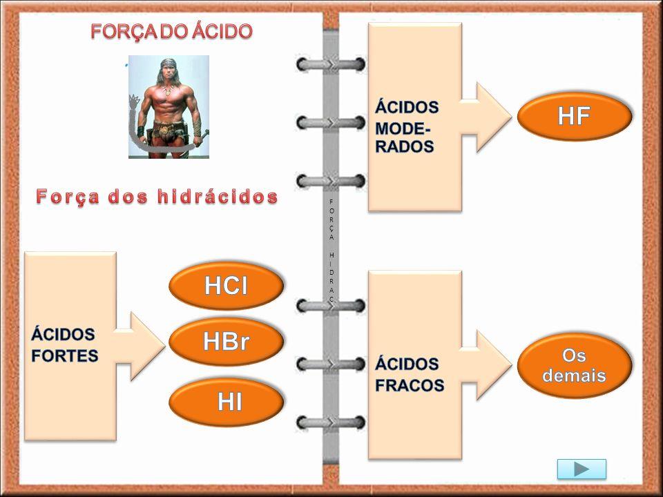 HF HCl HBr HI FORÇA DO ÁCIDO Força dos hidrácidos Os demais ÁCIDOS