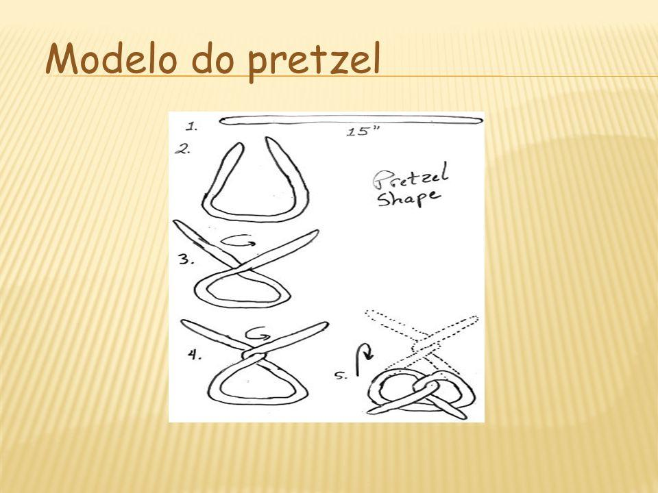 Modelo do pretzel