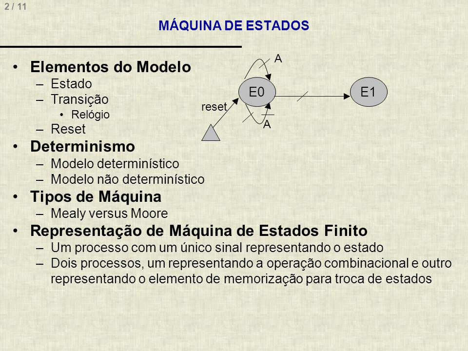 Representação de Máquina de Estados Finito