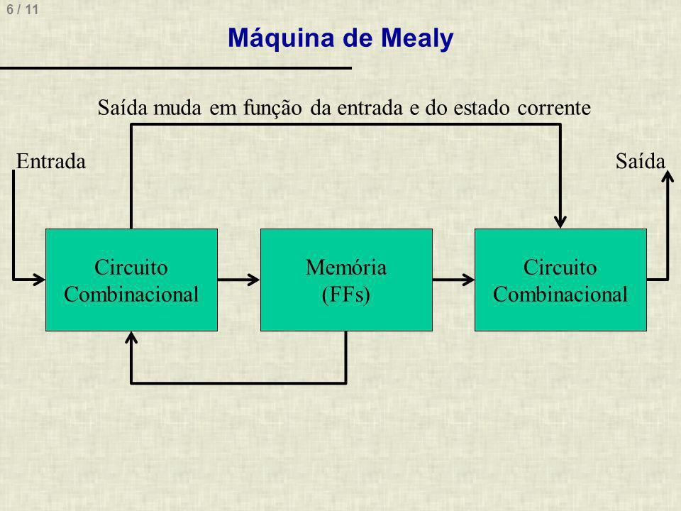 Máquina de Mealy Saída muda em função da entrada e do estado corrente