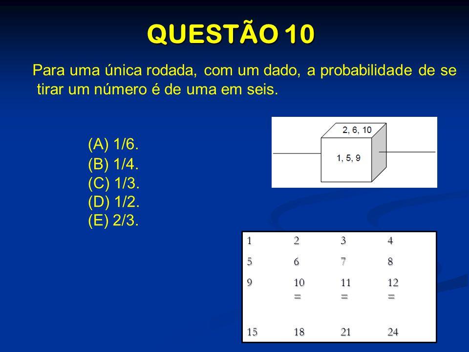 QUESTÃO 10 Para uma única rodada, com um dado, a probabilidade de se