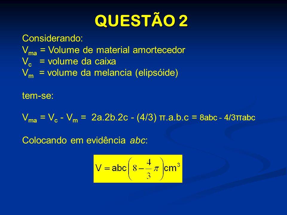 QUESTÃO 2 Considerando: Vma = Volume de material amortecedor