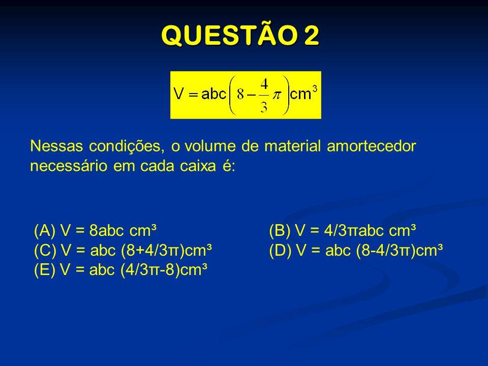 QUESTÃO 2 Nessas condições, o volume de material amortecedor necessário em cada caixa é: V = 8abc cm³.