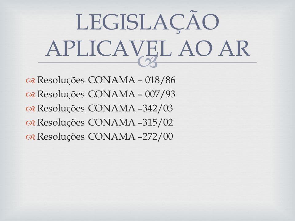 LEGISLAÇÃO APLICAVEL AO AR