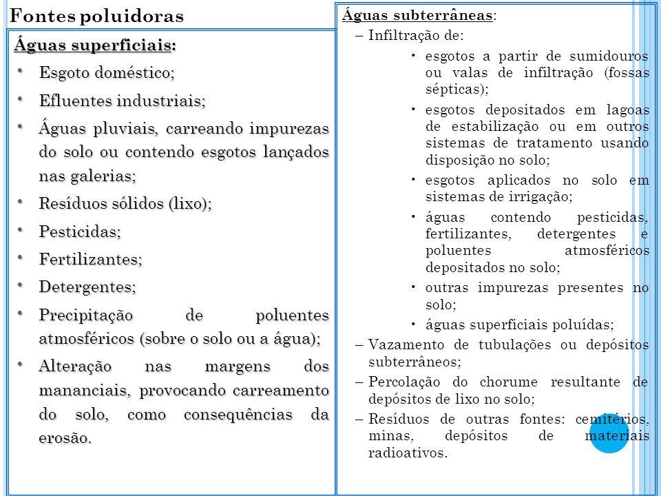 Fontes poluidoras Águas superficiais: Esgoto doméstico;