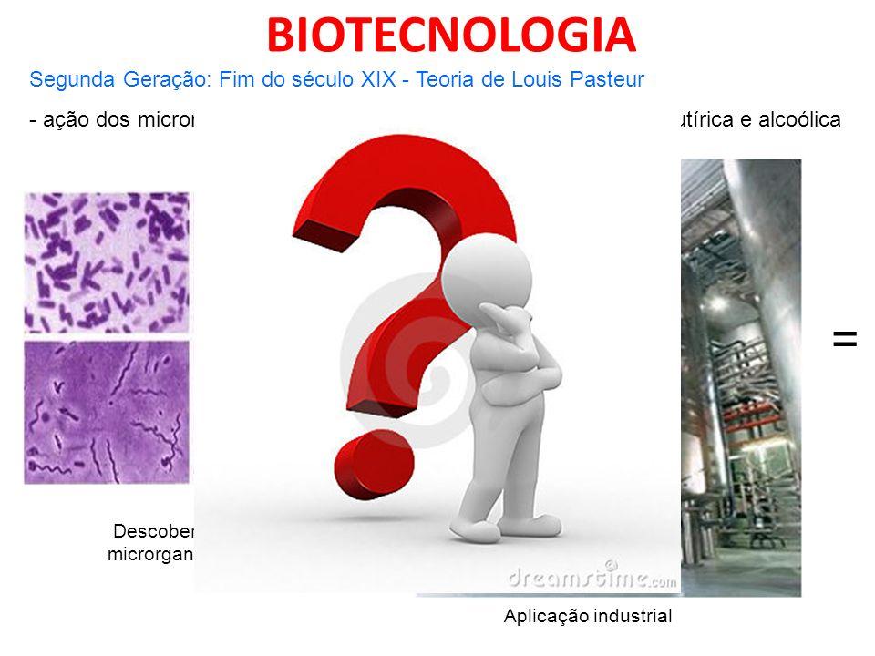 Descoberta de microrganismos