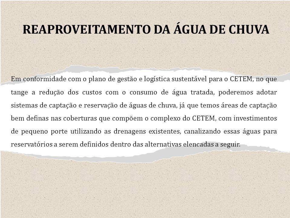 REAPROVEITAMENTO DA ÁGUA DE CHUVA