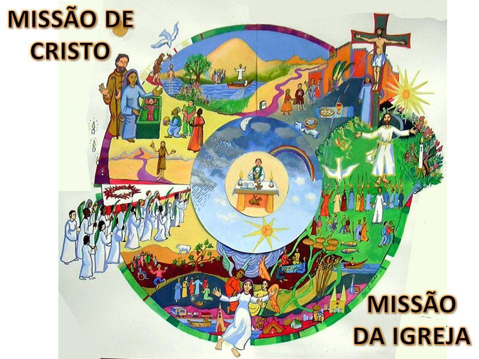 TRÍPLICE MUNUS (MISSÃO) DE CRISTO