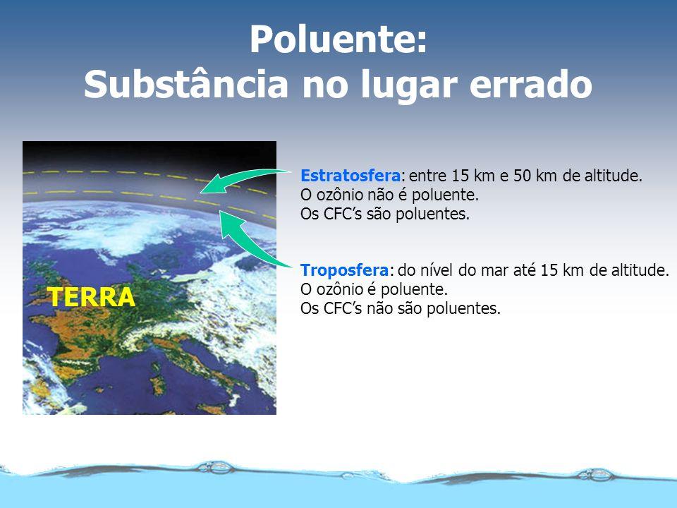 Poluição Provocada por fontes naturais Provocada por atividade humana