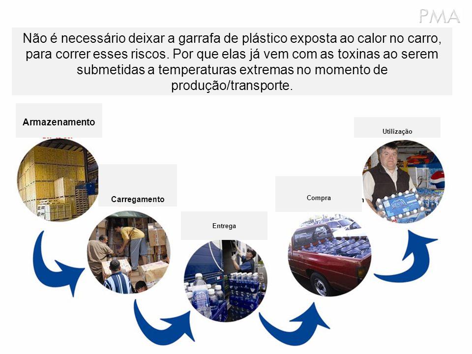 Não é necessário deixar a garrafa de plástico exposta ao calor no carro, para correr esses riscos. Por que elas já vem com as toxinas ao serem submetidas a temperaturas extremas no momento de produção/transporte.