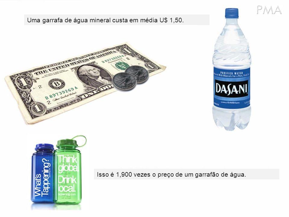 Uma garrafa de água mineral custa em média U$ 1,50.
