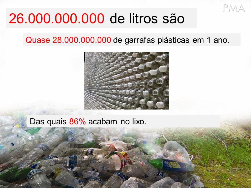 26.000.000.000 de litros são Quase 28.000.000.000 de garrafas plásticas em 1 ano.
