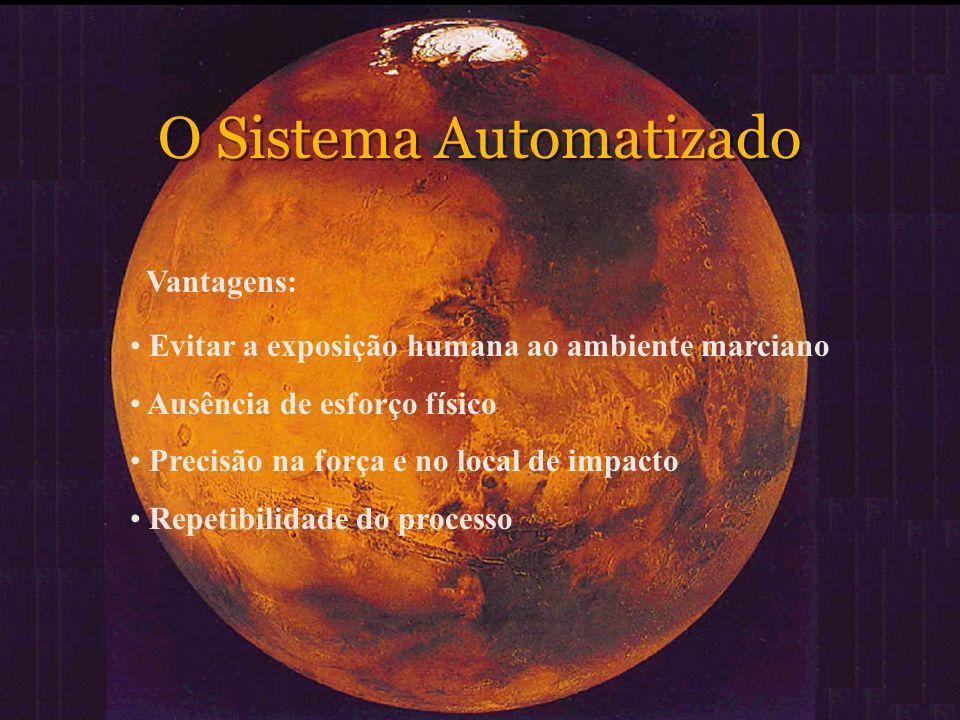 O Sistema Automatizado