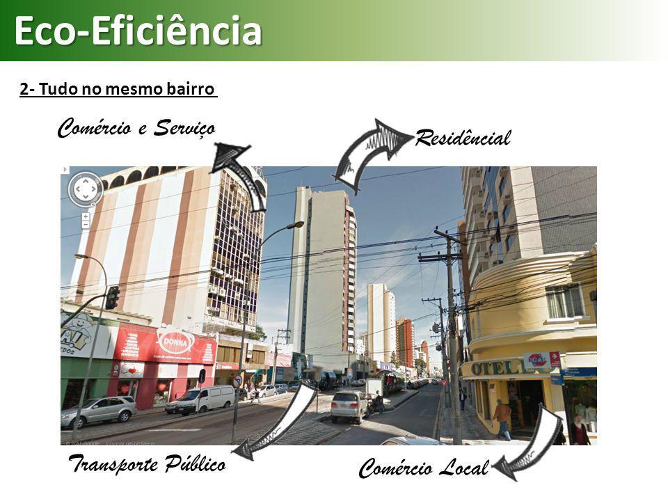 Eco-Eficiência Comércio e Serviço Residêncial Transporte Público