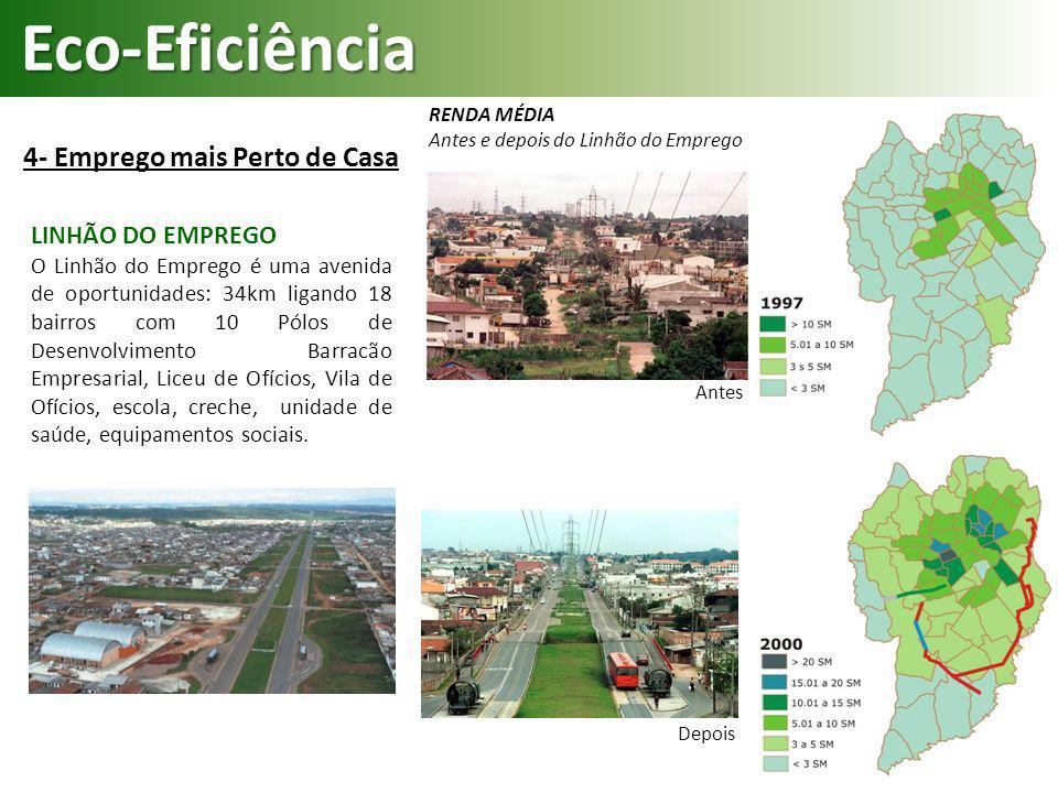 Eco-Eficiência 4- Emprego mais Perto de Casa LINHÃO DO EMPREGO