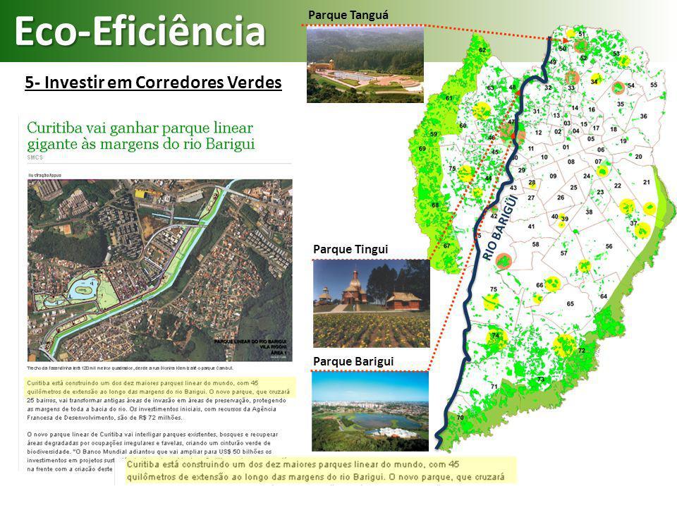 Eco-Eficiência 5- Investir em Corredores Verdes Parque Tanguá