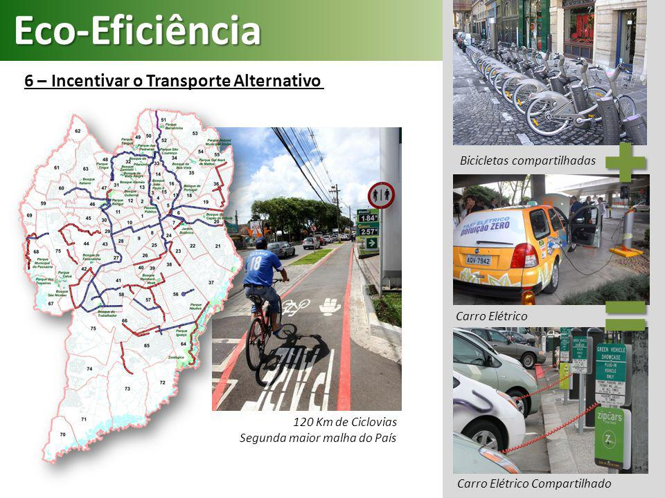 + = Eco-Eficiência 6 – Incentivar o Transporte Alternativo