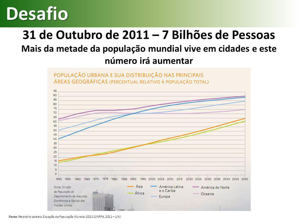 31 de Outubro de 2011 – 7 Bilhões de Pessoas