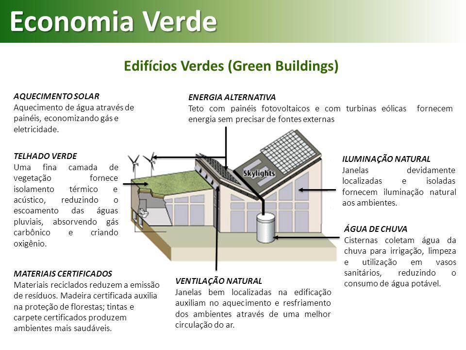 Edifícios Verdes (Green Buildings)